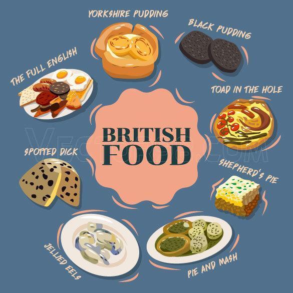 وکتور غذای انگلیسی