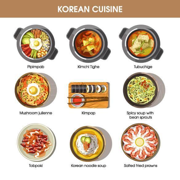 وکتور غذای کره ای