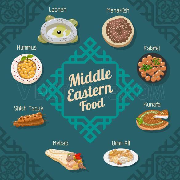 وکتور غذای خاورمیانه